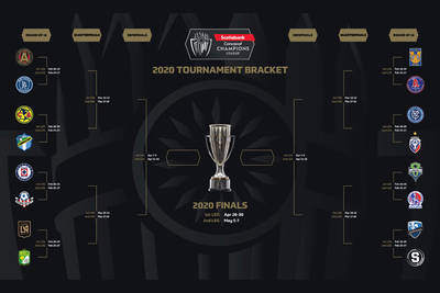 LAFC and the luck of the Concacaf Champions League draw