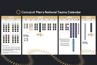 Concacaf sets its schedule