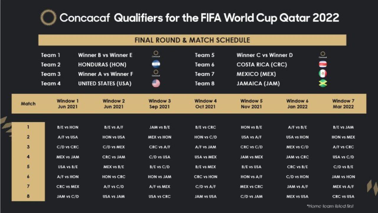 Champions League final set, Concacaf's calendar | US Soccer Players